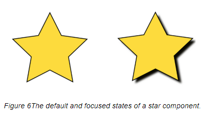 example of focused indicator on a star-shaped component
