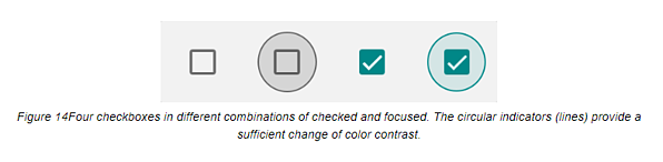 Examples of checkboxes in different combinations of checked and focused