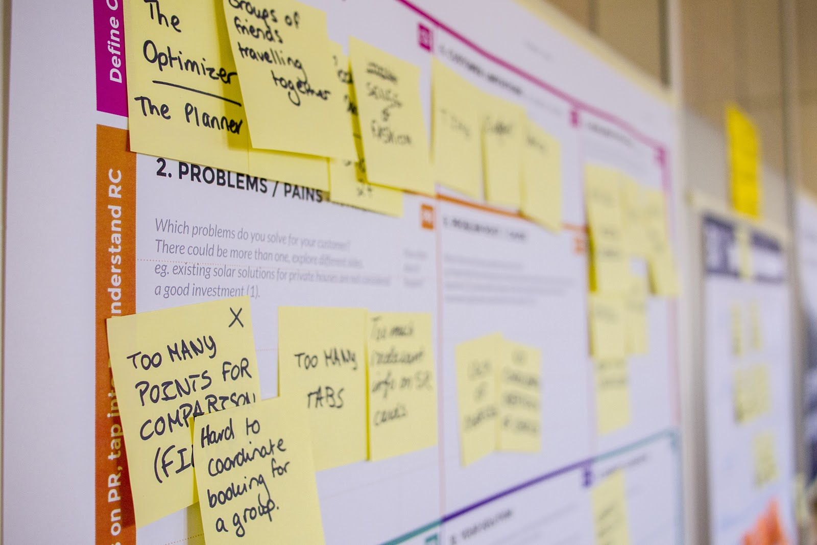 post-it notes on a strategy board